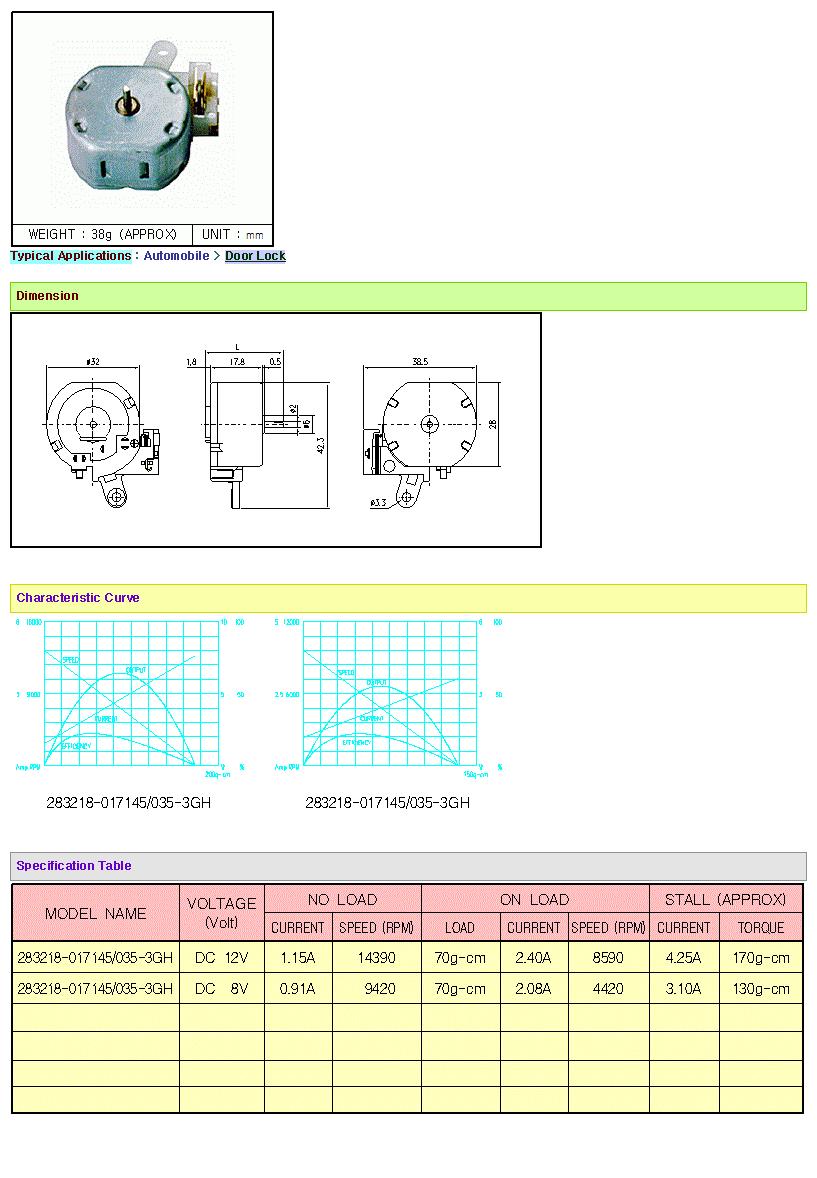 KOREA I.G Motor  283218 Series
