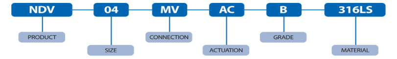 ASFLOW Pneumatic Diaphragm Valve