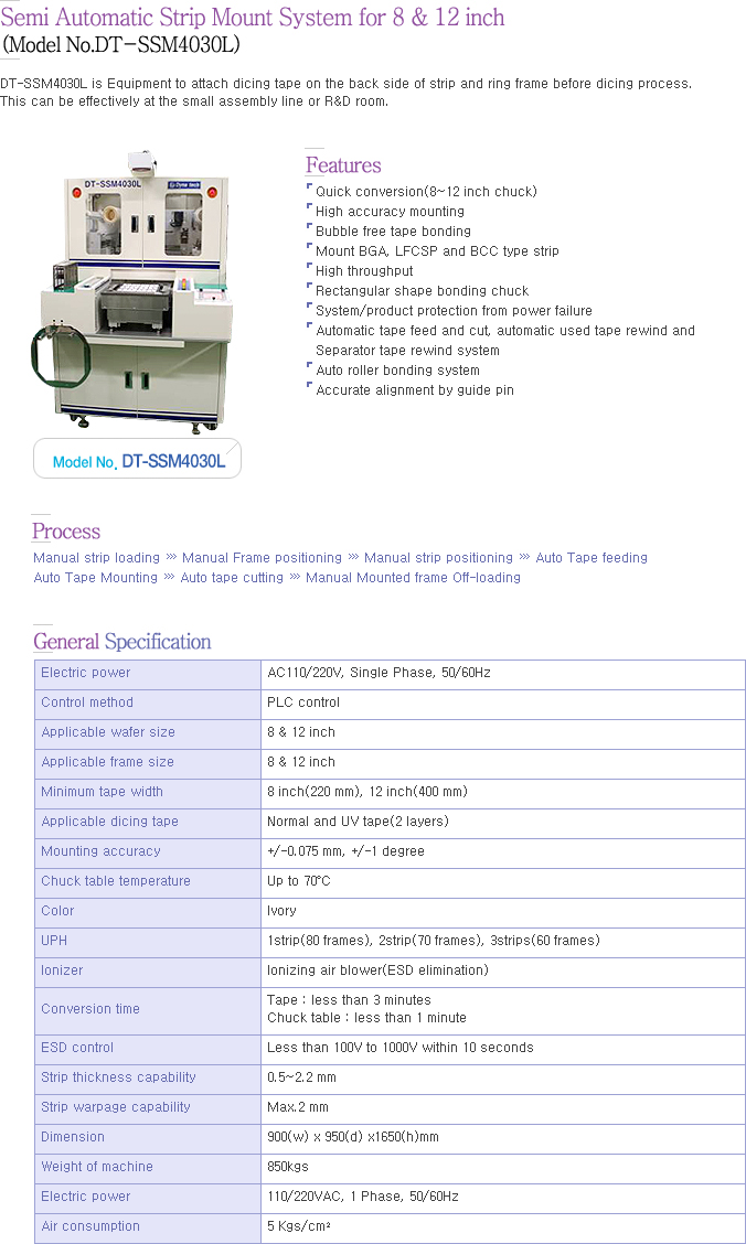 Dynatech Semi Auto Strip Mounter DT-SSM4030L