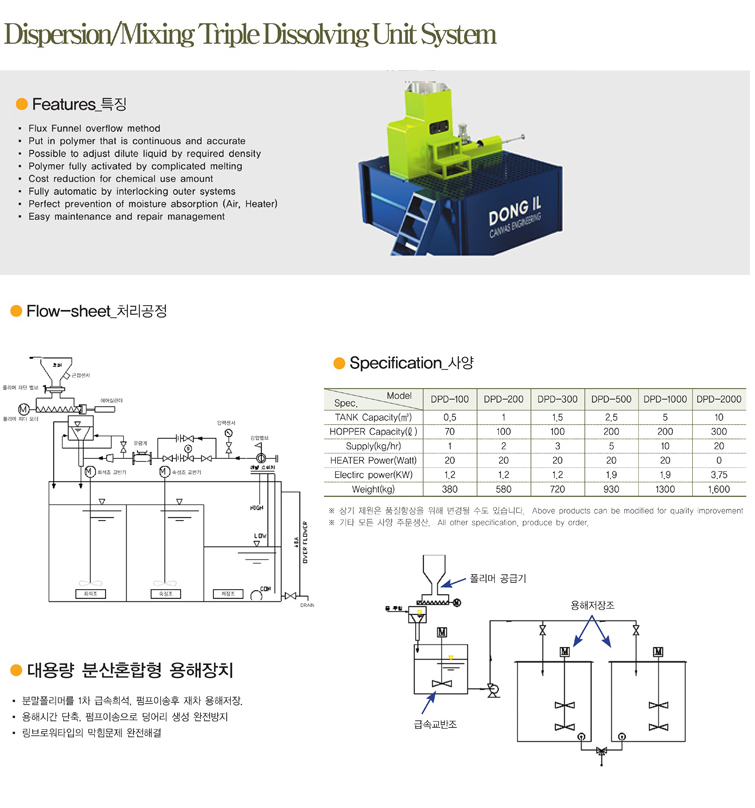 DONGIL CANVAS Dispersion/Mixing Triple Dissolving Unit System DPD-Series