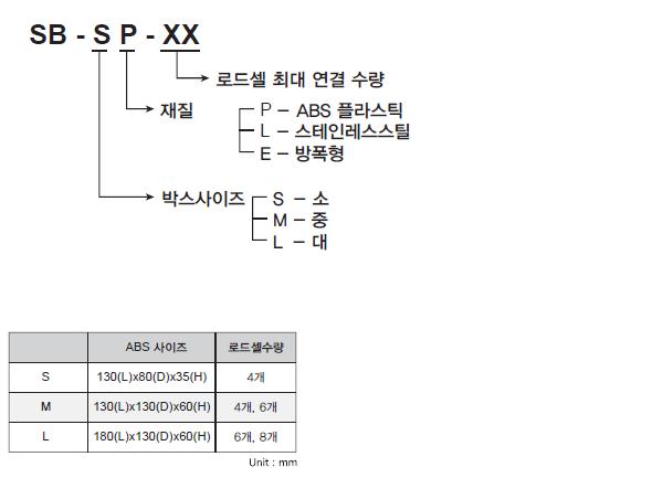 (주)세화씨엔엠 써밍 박스 SB-SP-Series 2