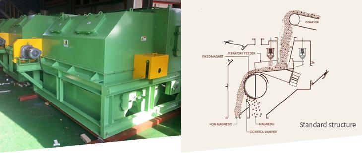 Hankook Matics Magnetic Drum Separator