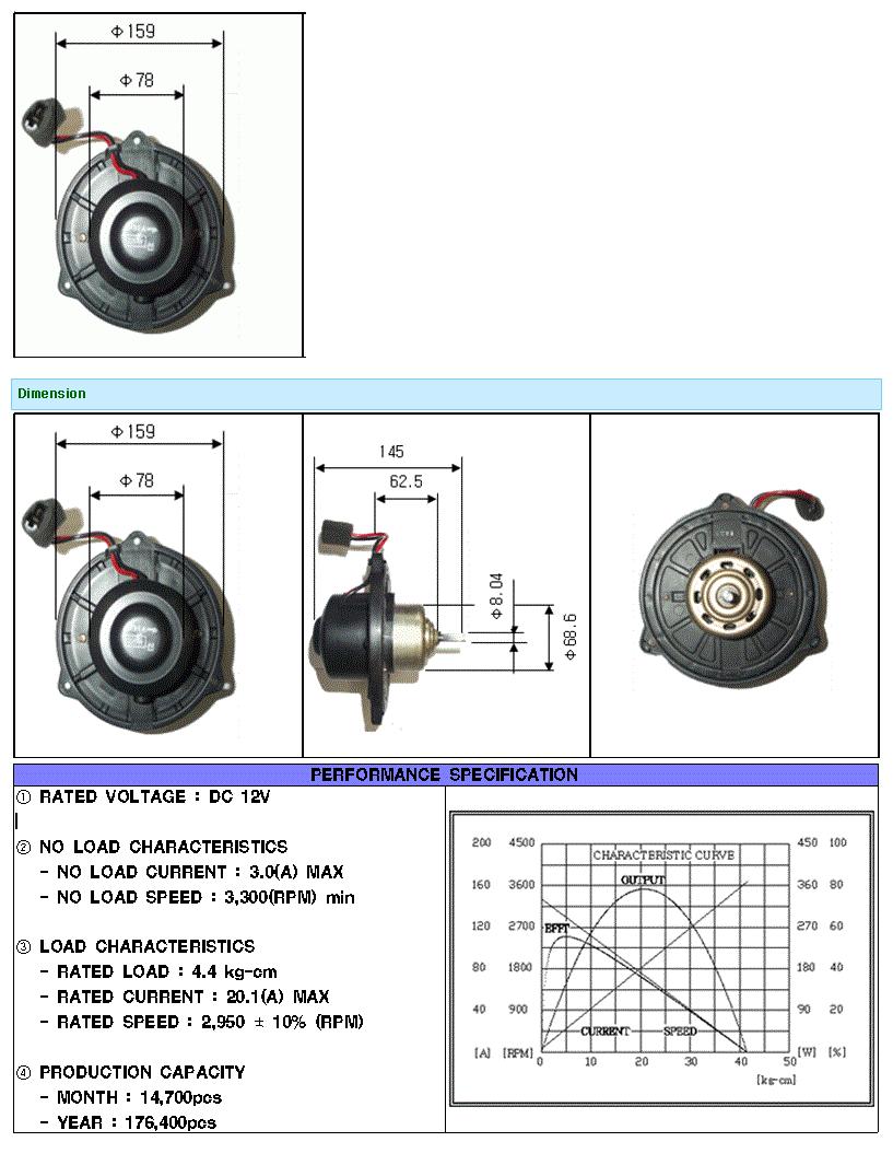 KOREA I.G Motor HVAC (Blower Motor)