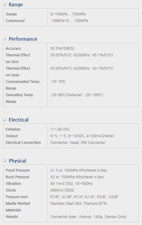 Sensor System Technology Pressure Transmitters for Pressure Shock Resistant Model PTD