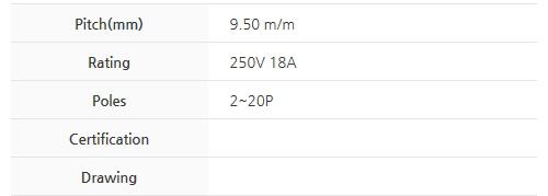 BEE RYONG Terminal_Blocks 950MF(*L)
