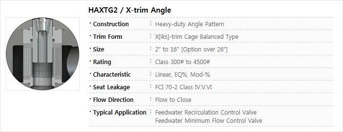 BFS Co., Ltd. Angle valve  11