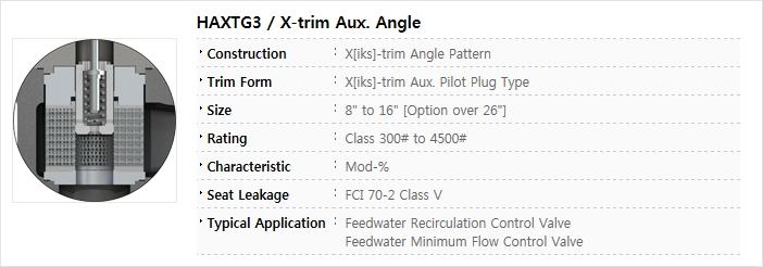 BFS Co., Ltd. Angle valve  12