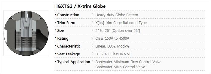 BFS Co., Ltd. Globe valve  8