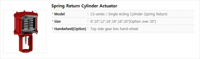 BFS Co., Ltd. Actuator  4