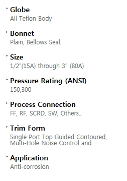 BFS Co., Ltd. Globe valve  11