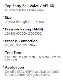 BFS Co., Ltd. Ball valve  3