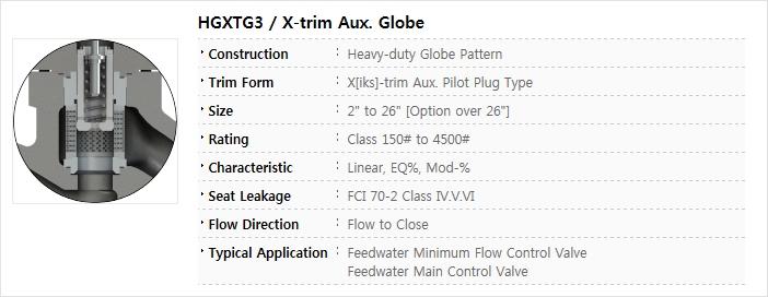 BFS Co., Ltd. Globe valve  9