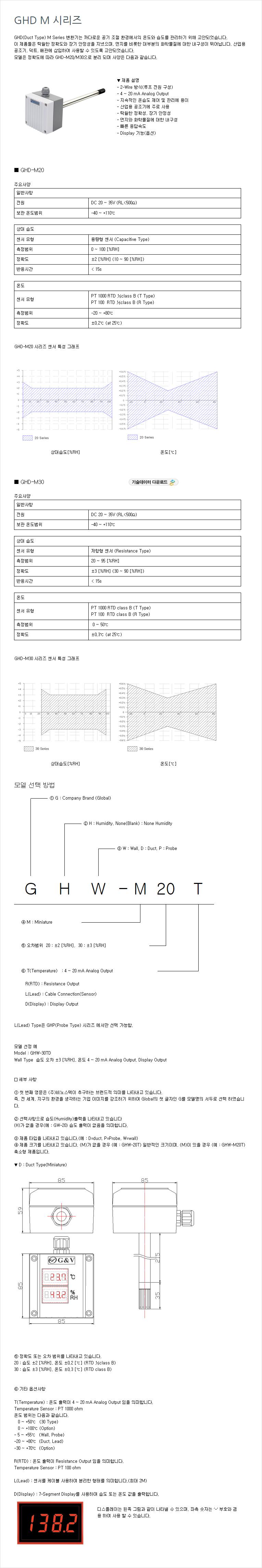 (주)비노스텍 공조용 GHD M Series 1