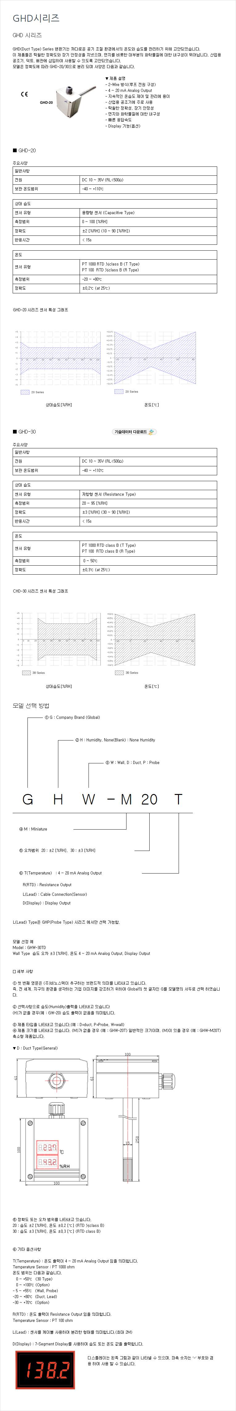 (주)비노스텍 공조용 GHD Series 1