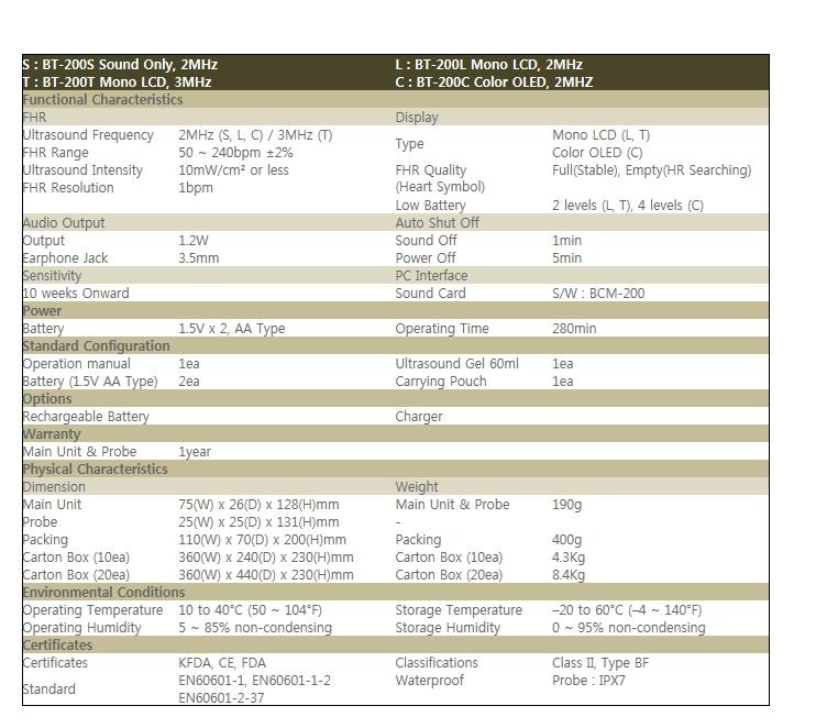 (주)비스토스 태아심음측정기 BT-200S/200L/200C/200T 4