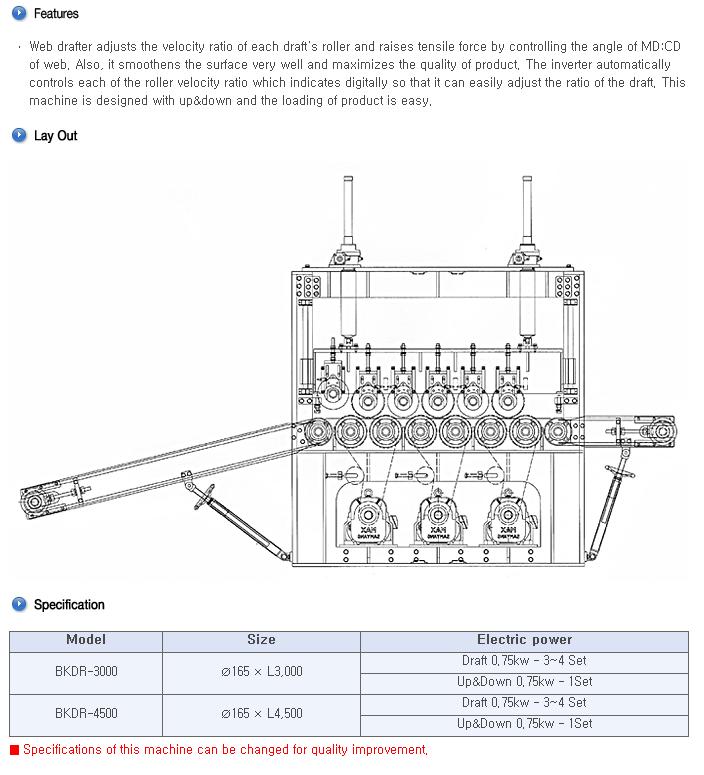 BOOKWANG TECH Web Drafter BKDR Series
