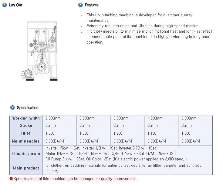 BOOKWANG TECH Needle Punching Machine BNOS-2800 (OR)