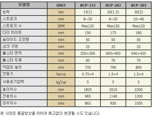 (주)보창프레스 고속직결식 BCP-J Series 1