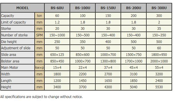 Bochang Press Ultra High Speed HS-U Series