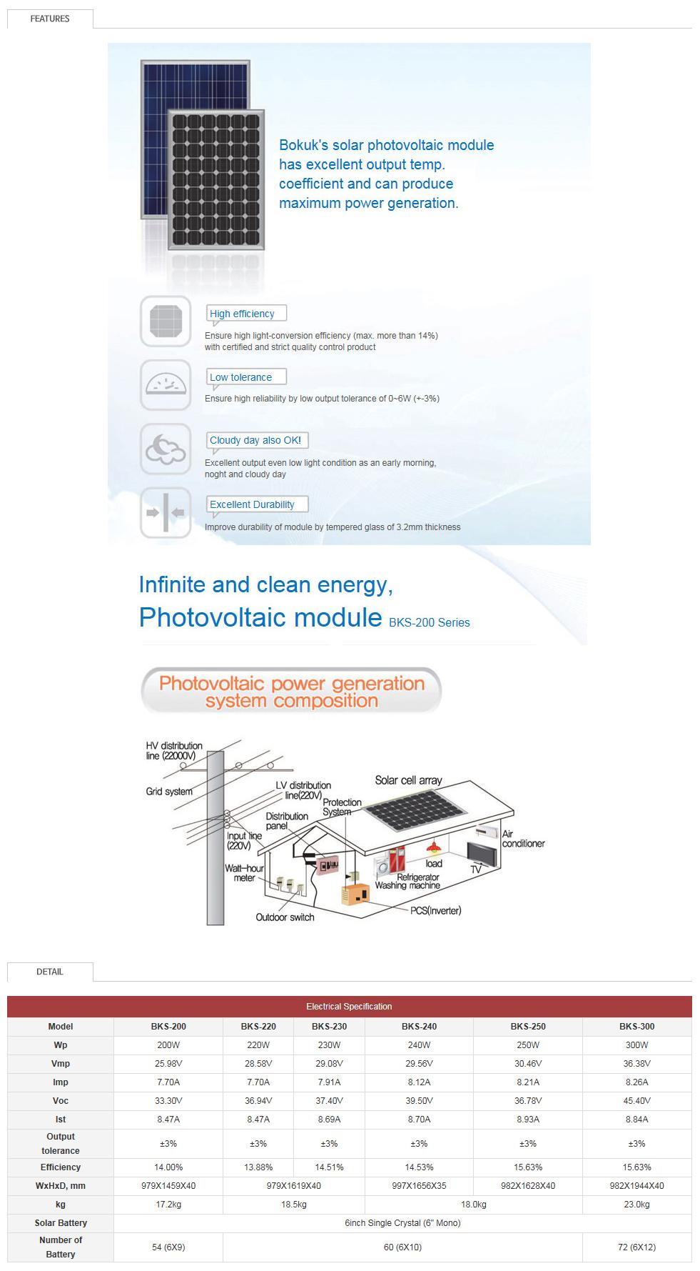 BOKUK Photo-voltaic
