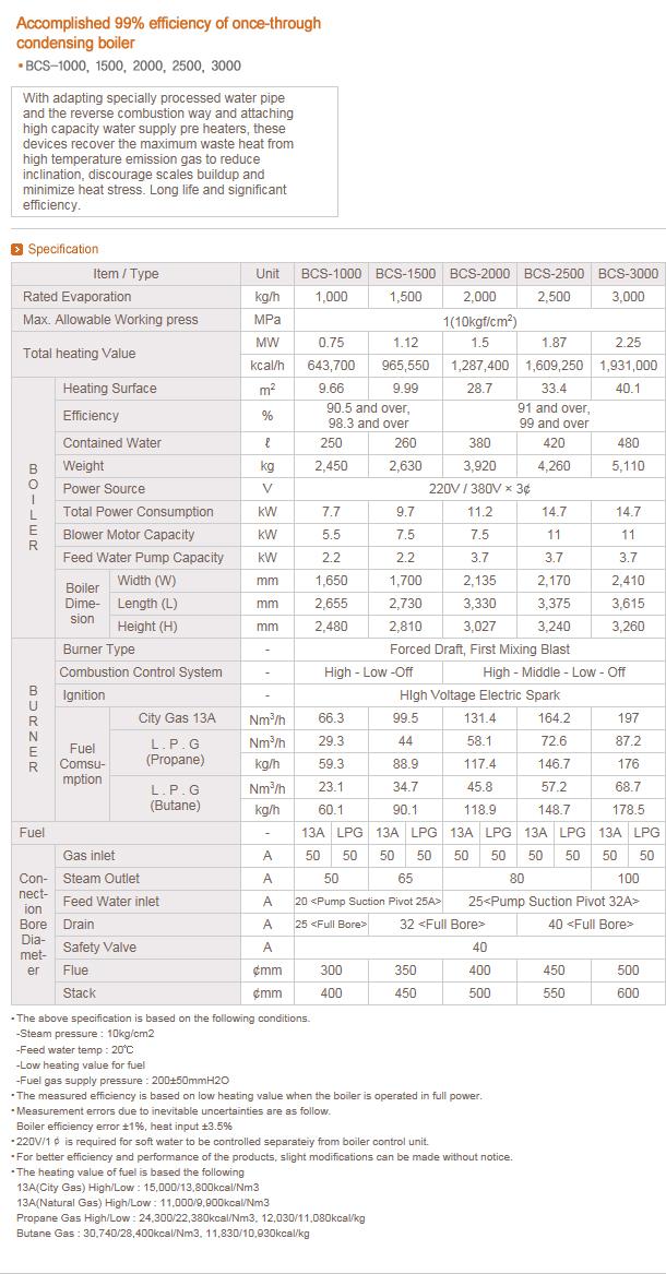 BOOSTER Tube Boiler BCS-Series 2