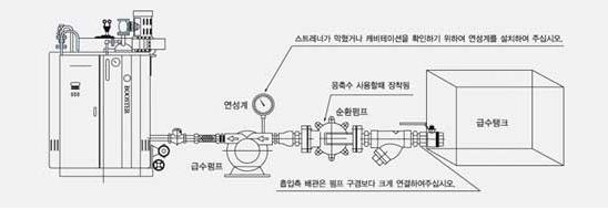 (주)부스타 마찰펌프  1