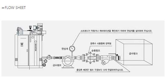 (주)부스타 입형다단펌프  1
