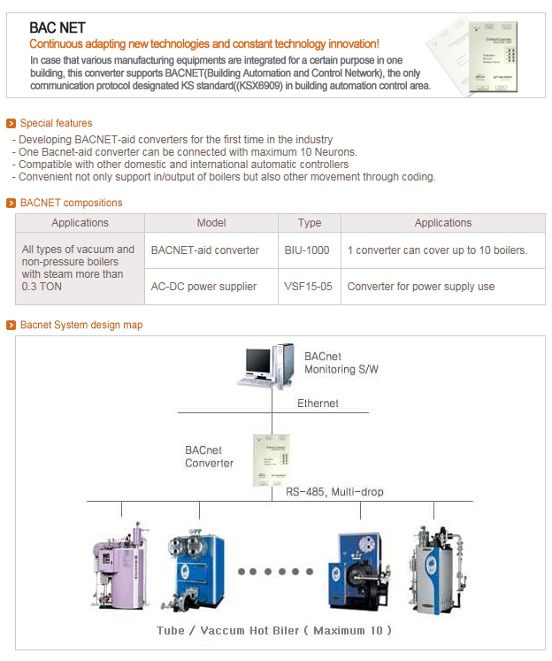 BOOSTER Control System  2
