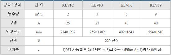 (주)부스타 자동밸브 필터 여과장치 KLVF Series