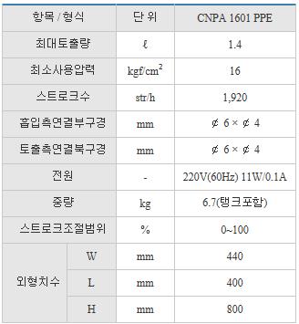 (주)부스타 약주입장치 CNPA 1601 PPE