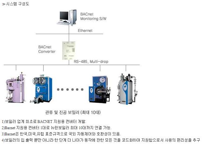 (주)부스타 콘트롤 시스템  2