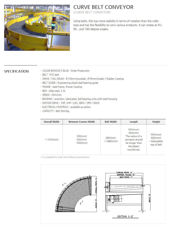 BOWOOSYSTEM Power Conveyor : Curve Belt Conveyor