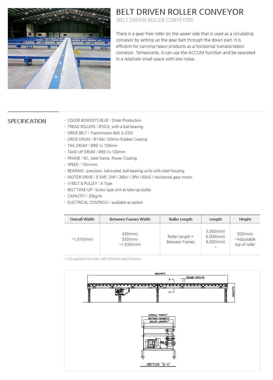 BOWOOSYSTEM Power Conveyor : Belt Driven Roller Conveyor