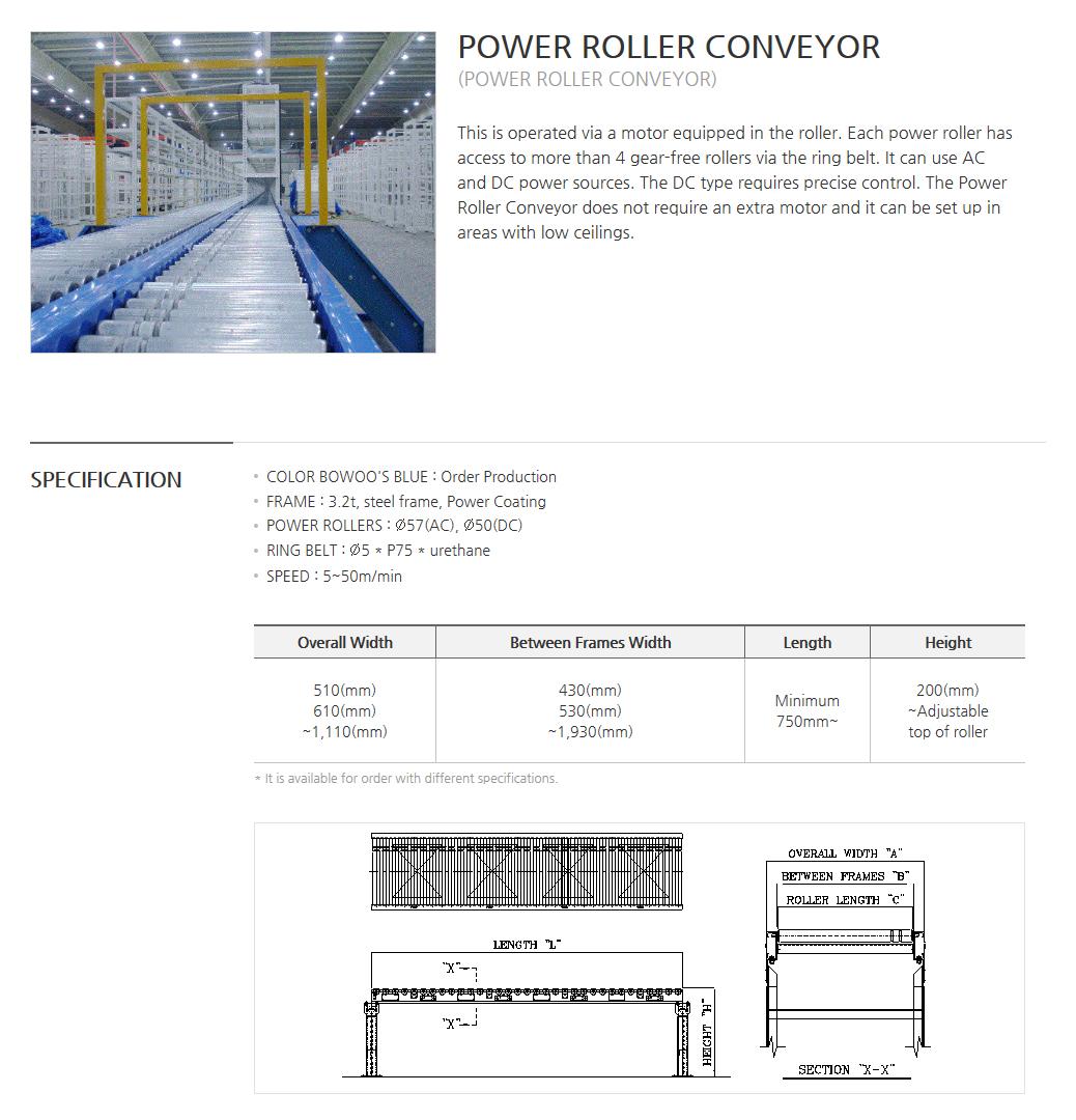 BOWOOSYSTEM Power Conveyor : Power Roller Conveyor