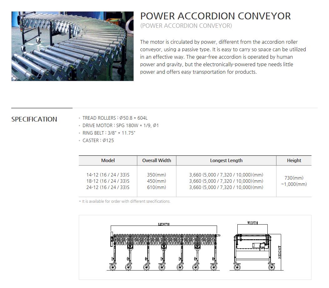BOWOOSYSTEM Power Conveyor : Power Accordion Roller Conveyor