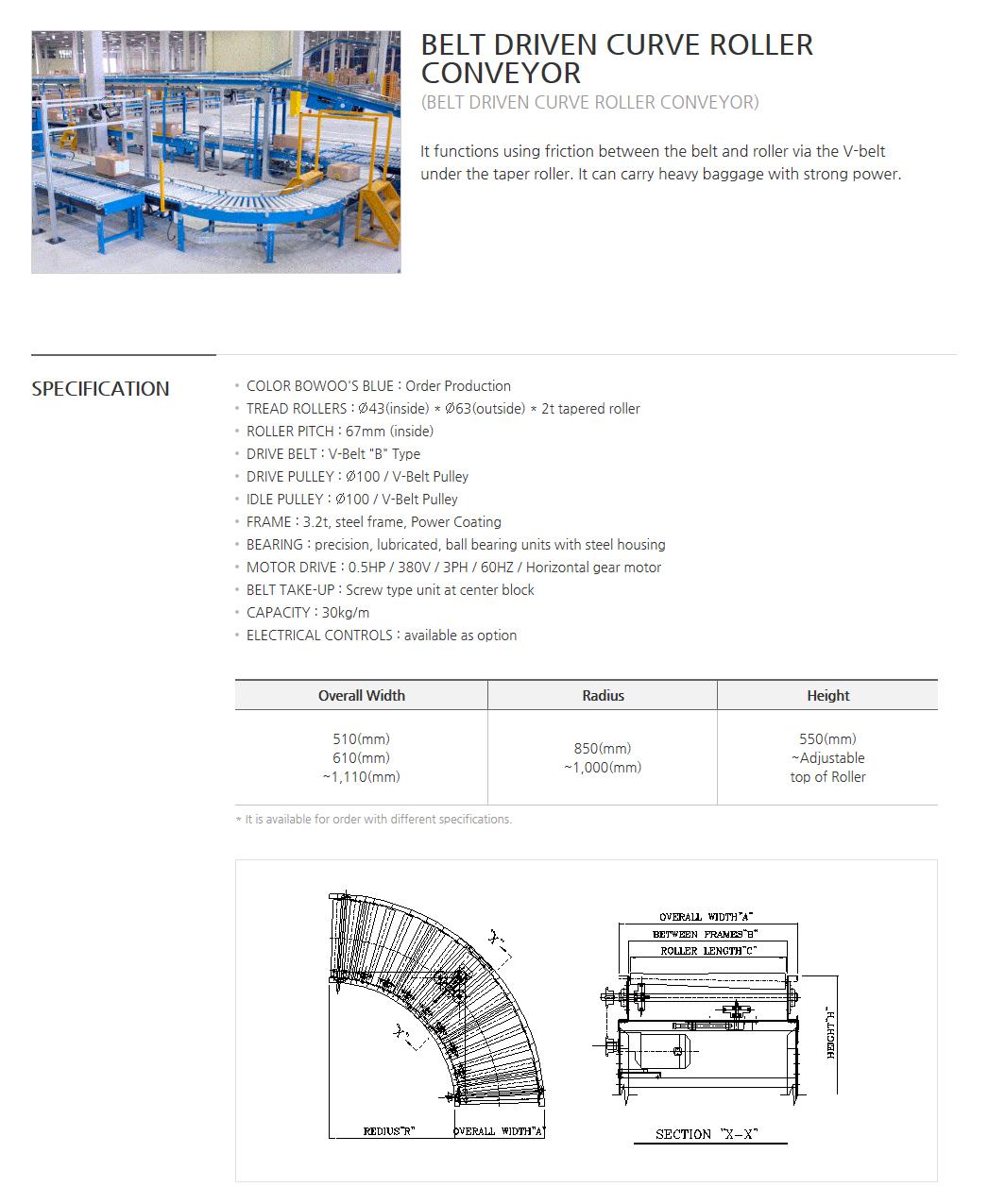 BOWOOSYSTEM Power Conveyor : Belt Driven Curve Roller Conveyor