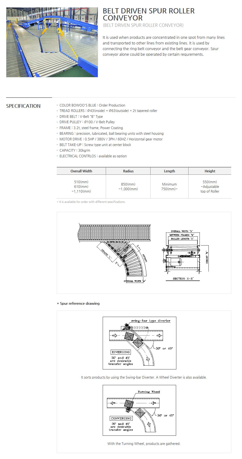 BOWOOSYSTEM Power Conveyor : Belt Driven Spur Roller Conveyor