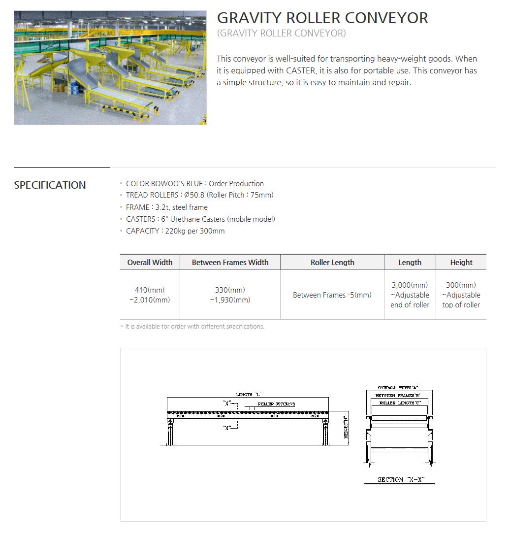 BOWOOSYSTEM Power Free Conveyor : Gravity Roller Conveyor
