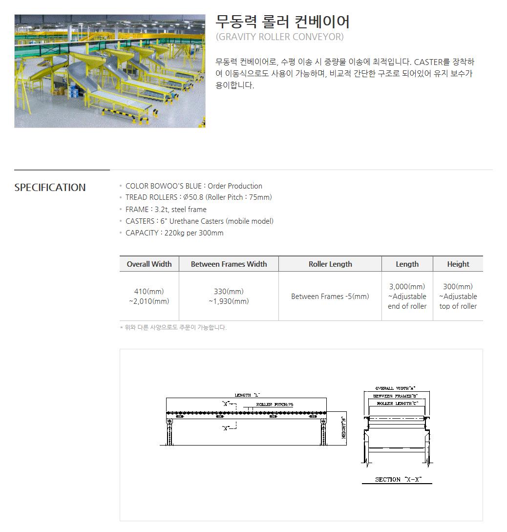 (주)보우시스템 무동력 Conveyor : 무동력 롤러 컨베이어  1
