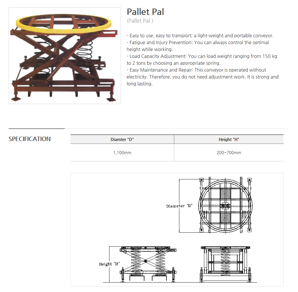 BOWOOSYSTEM Power Free Conveyor : Pallet Pal