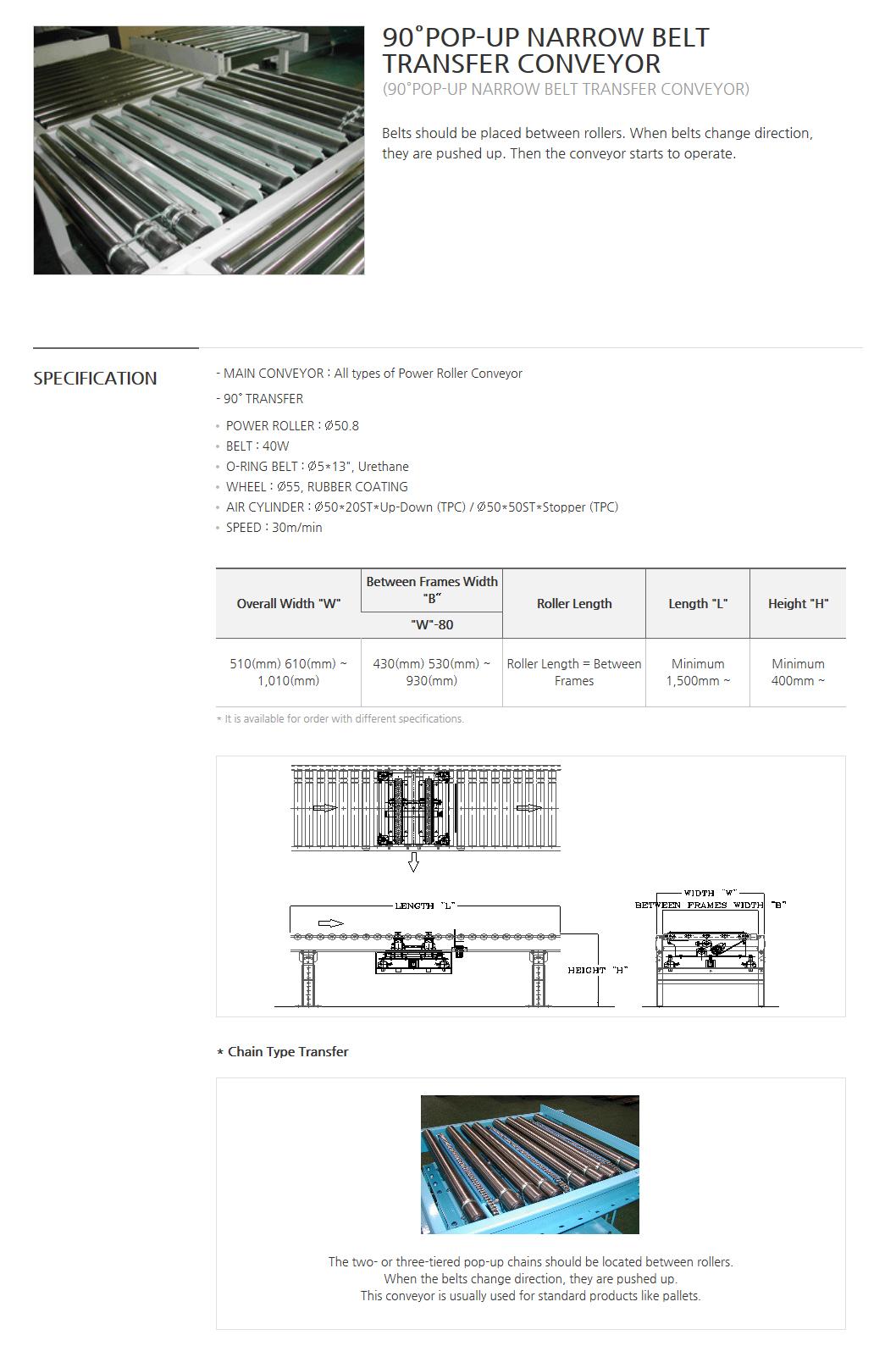 BOWOOSYSTEM Sortation Conveyor : 90 Pop-up Narrow Belt Transfer Conveyor