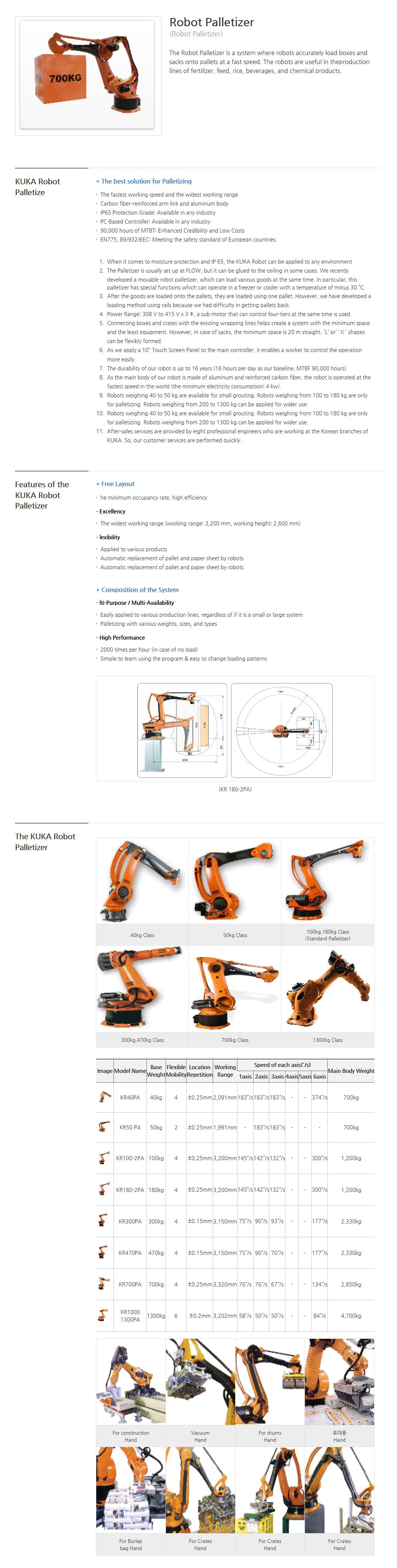 BOWOOSYSTEM Robot Palletizer