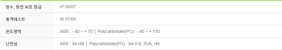 (주)박스코 힌지 타입 - 스텐래치 P Series 6