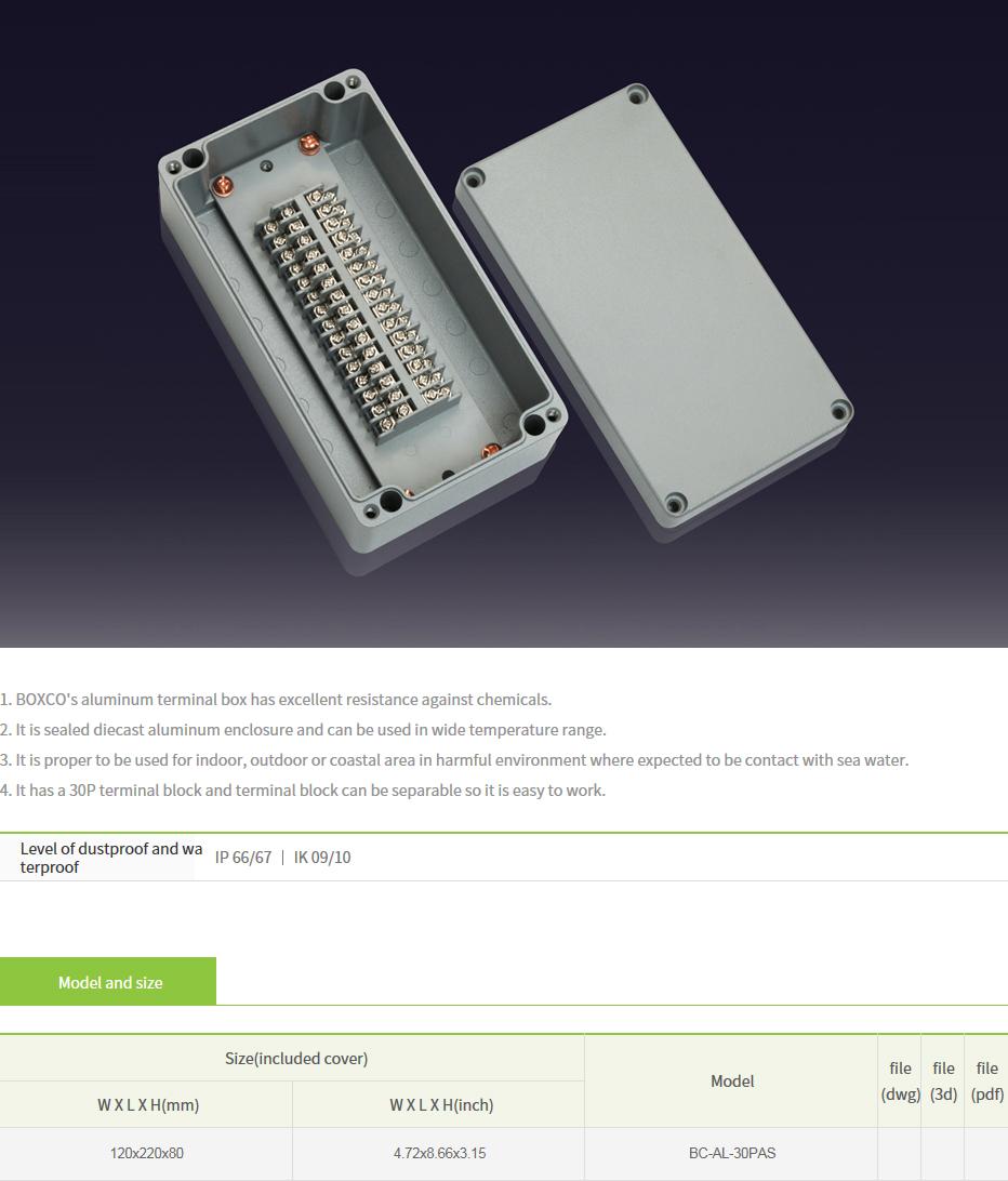 BOXCO Terminal block box BC-AL Series 12