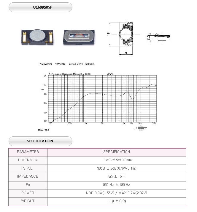 유니슨음향(주)  U1609S05P