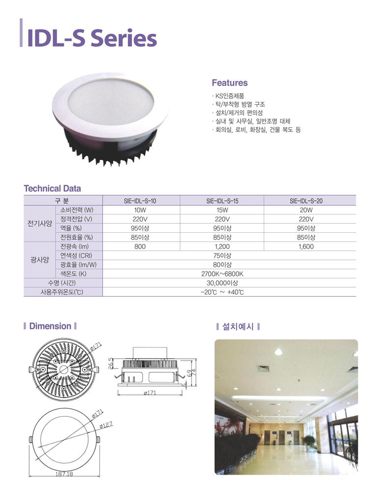 Samik Explosi Onproof Elxctric Interior Lighting IDL-S Series