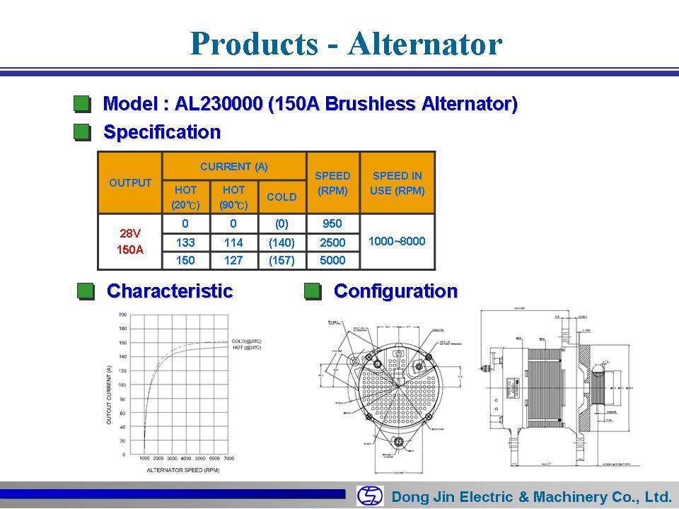 DongJin Electric&Machinery Brushless Alternator AL210000/250000/230000 2