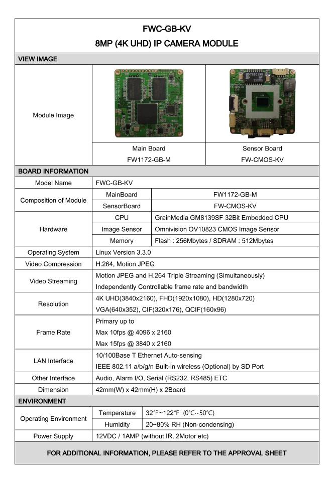 Seyeon Tech IP Camera Module  1
