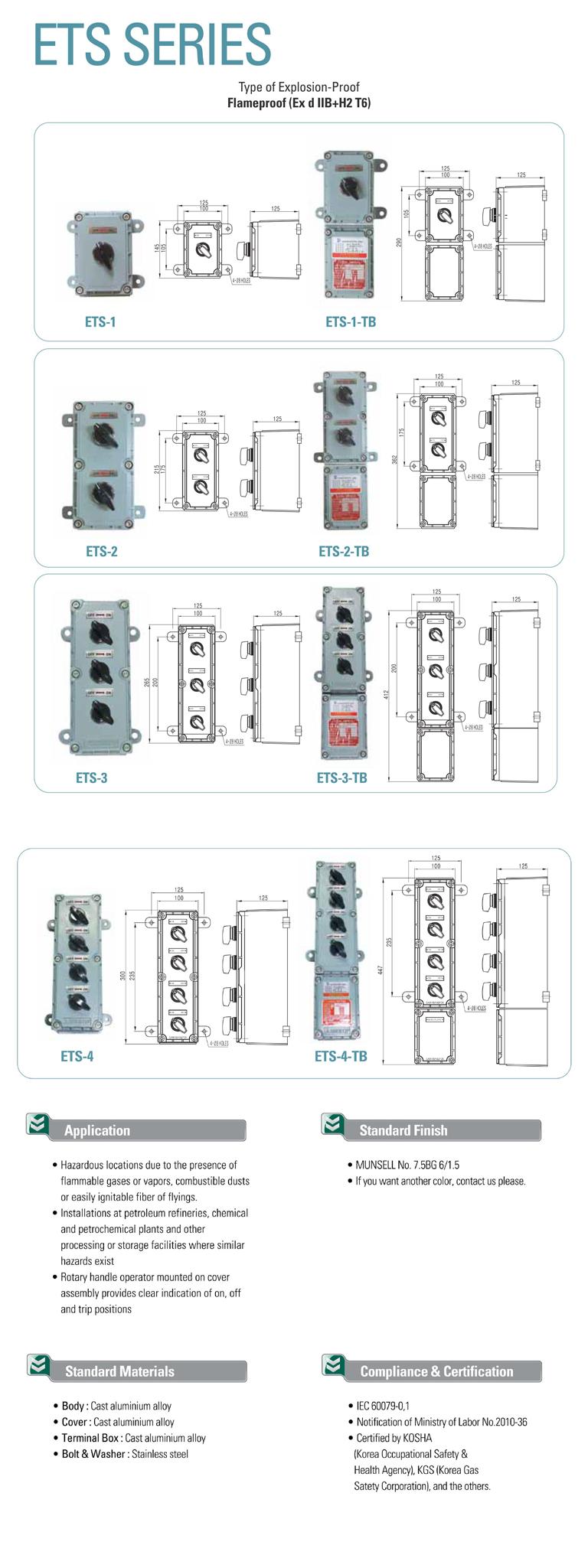 Samik Explosi Onproof Elxctric  ETS Series