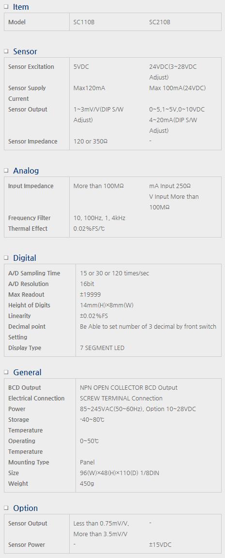 Sensor System Technology BCD Output type SC110B/210B